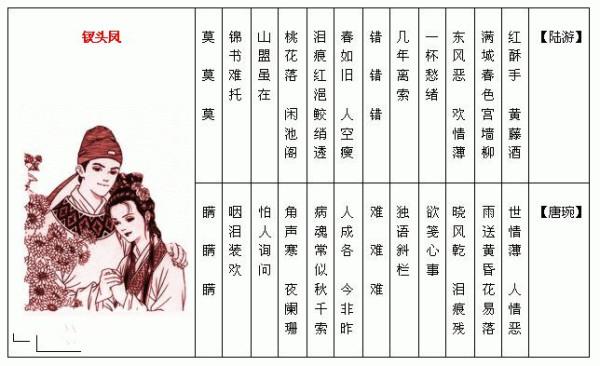 歌曲《钗头凤》简谱