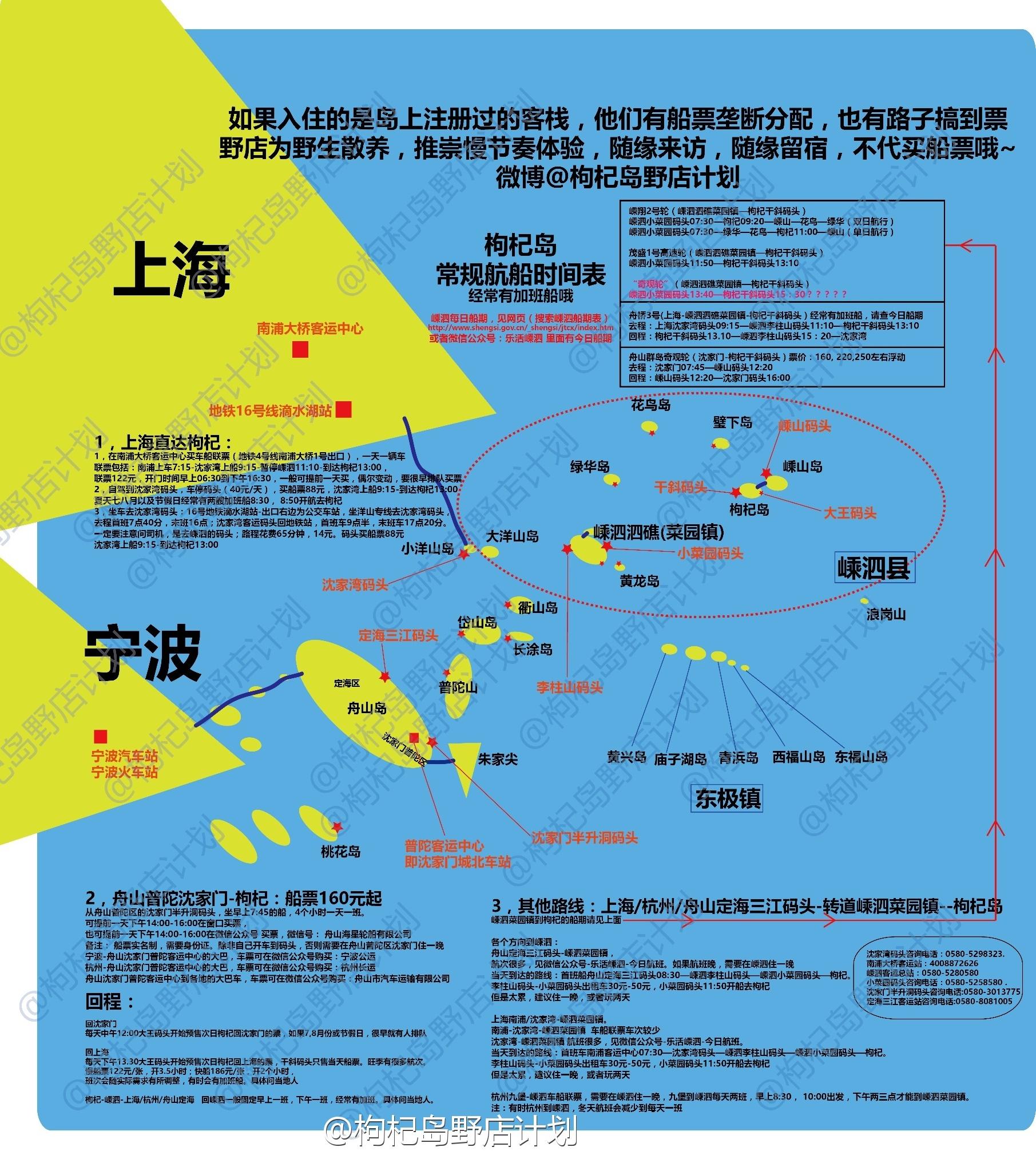 枸杞岛嵊山岛:超详细的交通+俯拍全岛地图+游览备注_游记